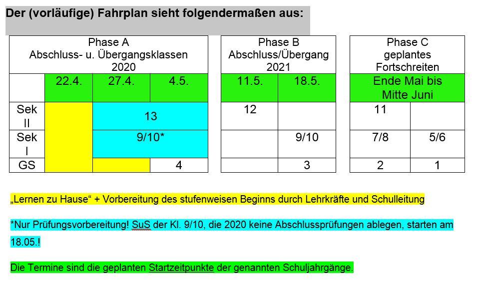 Corona Regelungen Deutschland